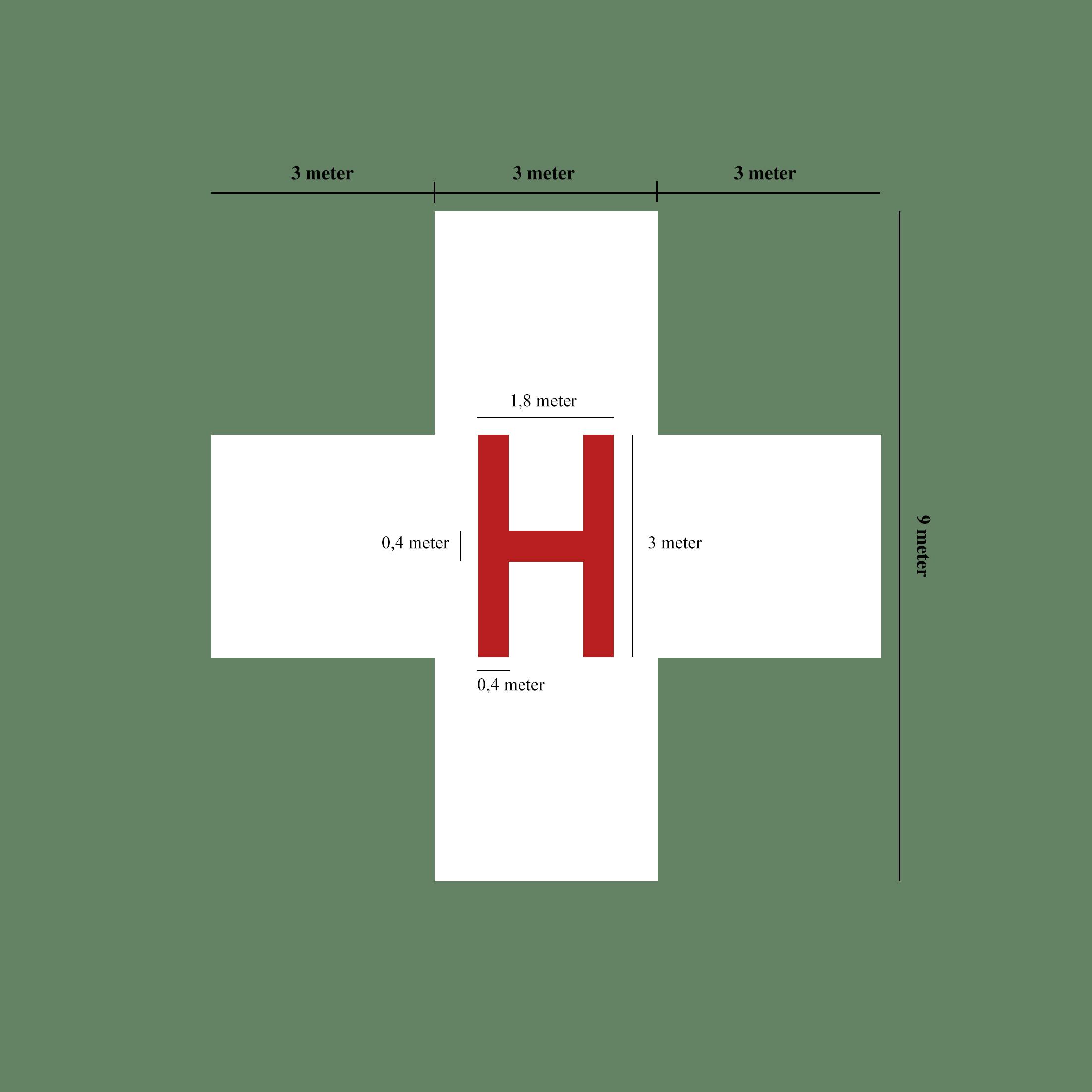 Helipad hopitals - size - 12102015